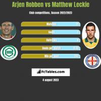 Arjen Robben vs Matthew Leckie h2h player stats
