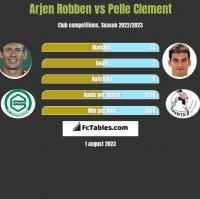 Arjen Robben vs Pelle Clement h2h player stats