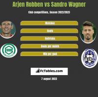 Arjen Robben vs Sandro Wagner h2h player stats