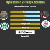 Arjen Robben vs Thiago Alcantara h2h player stats