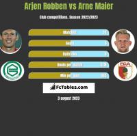 Arjen Robben vs Arne Maier h2h player stats