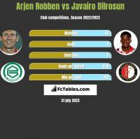 Arjen Robben vs Javairo Dilrosun h2h player stats