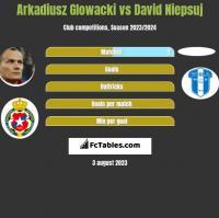 Arkadiusz Glowacki vs David Niepsuj h2h player stats