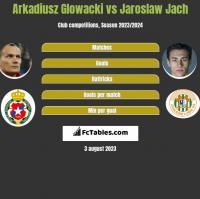 Arkadiusz Głowacki vs Jarosław Jach h2h player stats