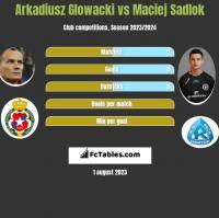 Arkadiusz Glowacki vs Maciej Sadlok h2h player stats