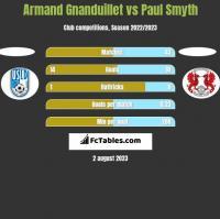 Armand Gnanduillet vs Paul Smyth h2h player stats