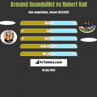 Armand Gnanduillet vs Robert Hall h2h player stats