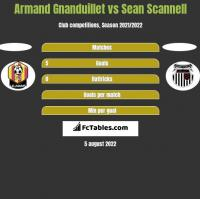 Armand Gnanduillet vs Sean Scannell h2h player stats
