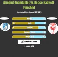 Armand Gnanduillet vs Recco Hackett-Fairchild h2h player stats