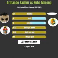 Armando Sadiku vs Nuha Marong h2h player stats