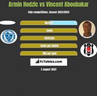 Armin Hodzic vs Vincent Aboubakar h2h player stats