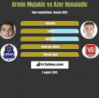 Armin Mujakic vs Azer Busuladic h2h player stats