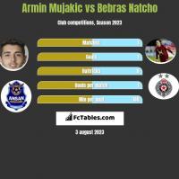 Armin Mujakic vs Bebras Natcho h2h player stats
