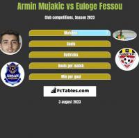 Armin Mujakic vs Euloge Fessou h2h player stats