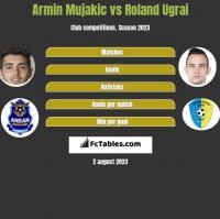 Armin Mujakic vs Roland Ugrai h2h player stats