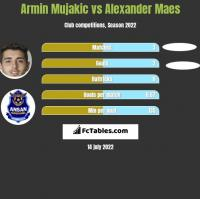 Armin Mujakic vs Alexander Maes h2h player stats