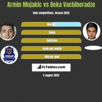 Armin Mujakic vs Beka Vachiberadze h2h player stats