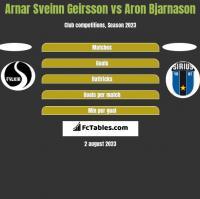 Arnar Sveinn Geirsson vs Aron Bjarnason h2h player stats