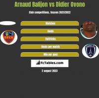 Arnaud Balijon vs Didier Ovono h2h player stats