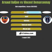 Arnaud Balijon vs Vincent Demarconnay h2h player stats