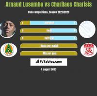 Arnaud Lusamba vs Charilaos Charisis h2h player stats