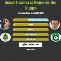 Arnaud Lusamba vs Hannes van der Bruggen h2h player stats