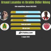 Arnaud Lusamba vs Ibrahim Didier Ndong h2h player stats