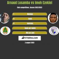 Arnaud Lusamba vs Imoh Ezekiel h2h player stats