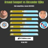 Arnaud Souquet vs Alexander Djiku h2h player stats