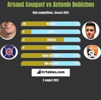 Arnaud Souquet vs Antonin Bobichon h2h player stats