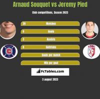 Arnaud Souquet vs Jeremy Pied h2h player stats