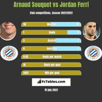 Arnaud Souquet vs Jordan Ferri h2h player stats