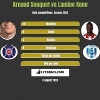 Arnaud Souquet vs Lamine Kone h2h player stats