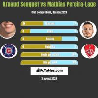 Arnaud Souquet vs Mathias Pereira-Lage h2h player stats