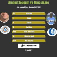 Arnaud Souquet vs Nana Asare h2h player stats