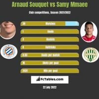 Arnaud Souquet vs Samy Mmaee h2h player stats
