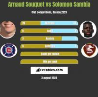 Arnaud Souquet vs Solomon Sambia h2h player stats