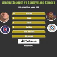 Arnaud Souquet vs Souleymane Camara h2h player stats