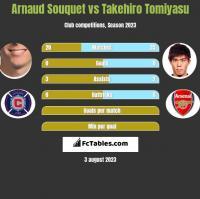 Arnaud Souquet vs Takehiro Tomiyasu h2h player stats
