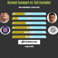 Arnaud Souquet vs Teji Savanier h2h player stats