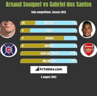Arnaud Souquet vs Gabriel dos Santos h2h player stats