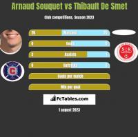 Arnaud Souquet vs Thibault De Smet h2h player stats