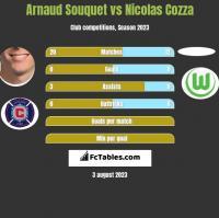 Arnaud Souquet vs Nicolas Cozza h2h player stats
