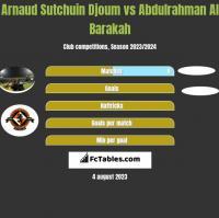 Arnaud Sutchuin Djoum vs Abdulrahman Al Barakah h2h player stats