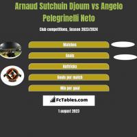 Arnaud Sutchuin Djoum vs Angelo Pelegrinelli Neto h2h player stats