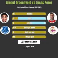Arnaut Groeneveld vs Lucas Perez h2h player stats