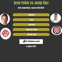 Arne Feick vs Josip Elez h2h player stats
