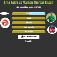 Arne Feick vs Marnon-Thomas Busch h2h player stats
