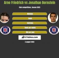 Arne Friedrich vs Jonathan Bornstein h2h player stats