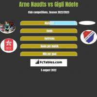Arne Naudts vs Gigli Ndefe h2h player stats